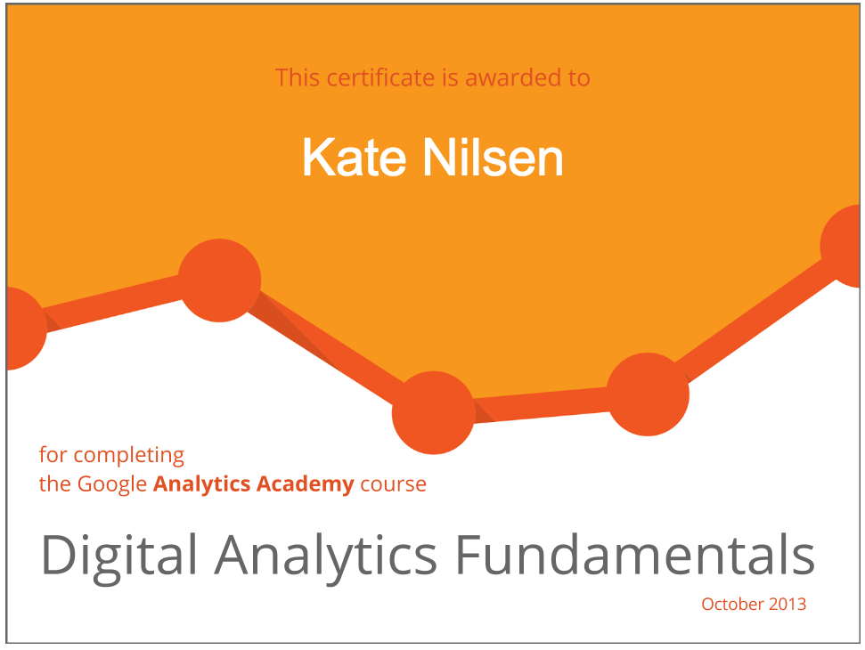 Google Analytics Academy Certificate of Completion